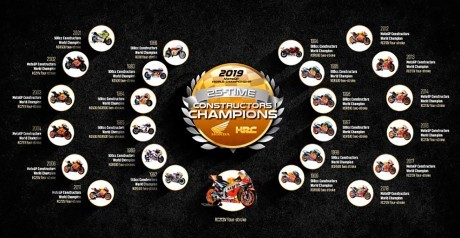 25º Campeonato de Constructores para Honda